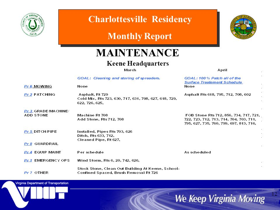 Charlottesville Residency Monthly Report 12 MAINTENANCE Keene Headquarters
