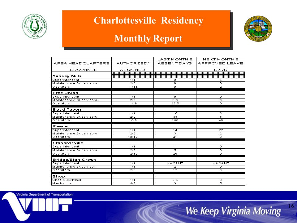 Charlottesville Residency Monthly Report 16