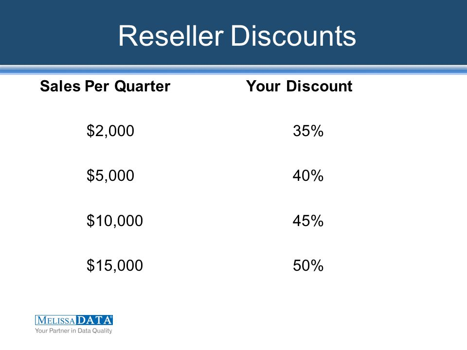 Reseller Discounts Sales Per Quarter $2,000 $5,000 $10,000 $15,000 Your Discount 35% 40% 45% 50%