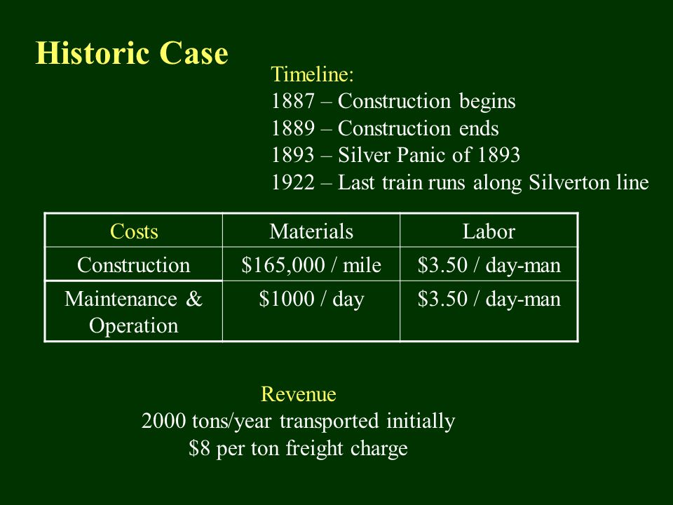 Historic Case Timeline: 1887 – Construction begins 1889 – Construction ends 1893 – Silver Panic of 1893 1922 – Last train runs along Silverton line Revenue 2000 tons/year transported initially $8 per ton freight charge Costs MaterialsLabor Construction$165,000 / mile$3.50 / day-man Maintenance & Operation $1000 / day$3.50 / day-man