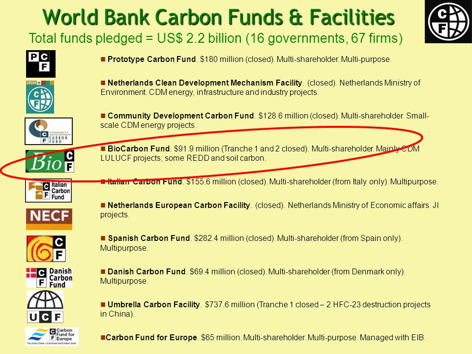 World Bank Carbon Funds & Facilities Prototype Carbon Fund.