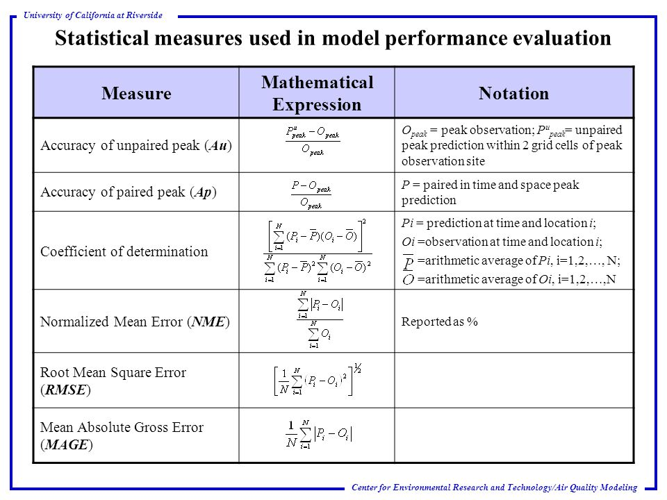 Center for Environmental Research and Technology/Air Quality Modeling University of California at Riverside Statistical measures used in model performance evaluation Measure Mathematical Expression Notation Accuracy of unpaired peak (Au) O peak = peak observation; P u peak = unpaired peak prediction within 2 grid cells of peak observation site Accuracy of paired peak (Ap) P = paired in time and space peak prediction Coefficient of determination Pi = prediction at time and location i; Oi =observation at time and location i; =arithmetic average of Pi, i=1,2,…, N; =arithmetic average of Oi, i=1,2,…,N Normalized Mean Error (NME) Reported as % Root Mean Square Error (RMSE) Mean Absolute Gross Error (MAGE)