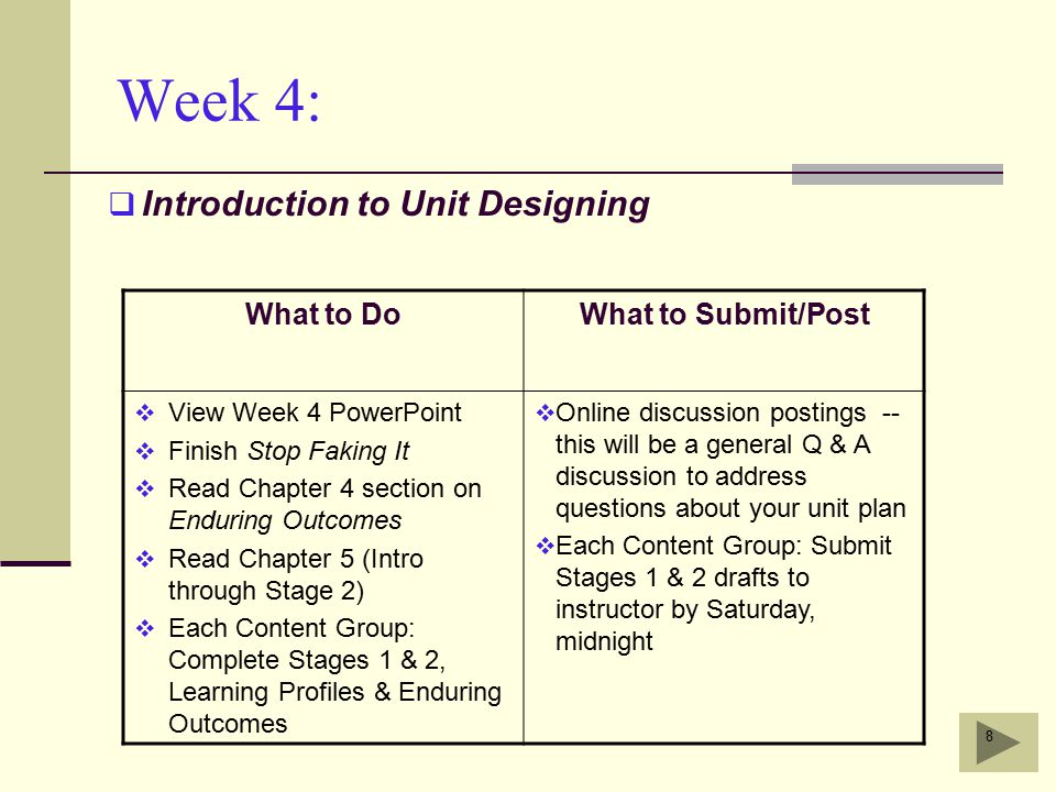 8 Week 4:  Introduction to Unit Designing What to DoWhat to Submit/Post  View Week 4 PowerPoint  Finish Stop Faking It  Read Chapter 4 section on Enduring Outcomes  Read Chapter 5 (Intro through Stage 2)  Each Content Group: Complete Stages 1 & 2, Learning Profiles & Enduring Outcomes  Online discussion postings -- this will be a general Q & A discussion to address questions about your unit plan  Each Content Group: Submit Stages 1 & 2 drafts to instructor by Saturday, midnight