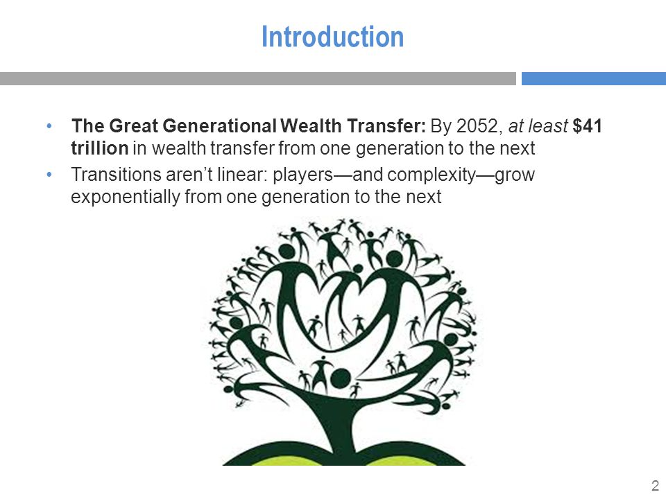 2 Introduction The Great Generational Wealth Transfer: By 2052, at least $41 trillion in wealth transfer from one generation to the next Transitions a