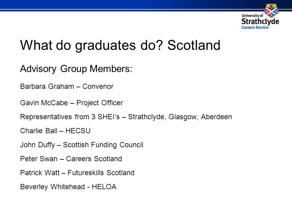 What do graduates do? Scotland Advisory Group Members: Barbara Graham – Convenor Gavin McCabe – Project Officer Representatives from 3 SHEI's – Strath