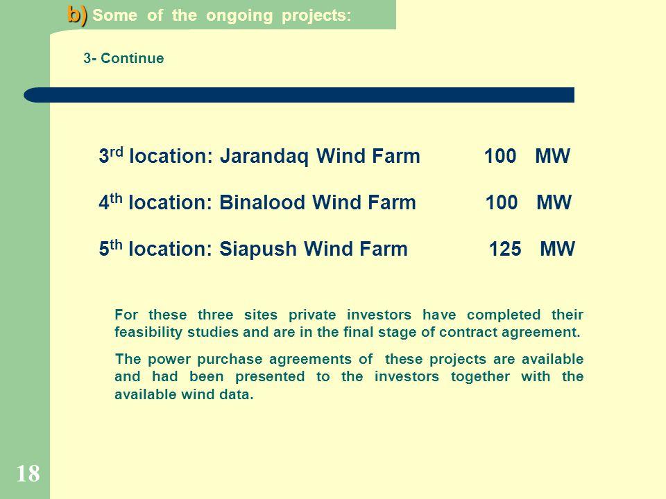 18 3 rd location: Jarandaq Wind Farm 100 MW 4 th location: Binalood Wind Farm 100 MW 5 th location: Siapush Wind Farm 125 MW For these three sites pri