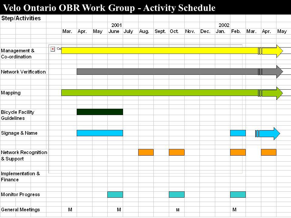 Velo Ontario OBR Work Group - Activity Schedule