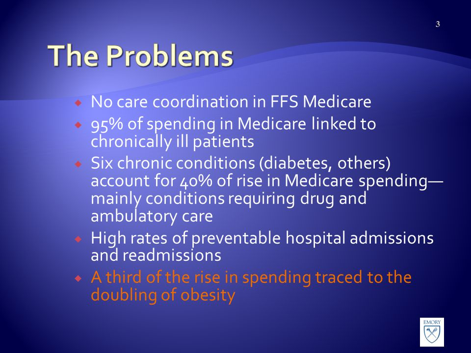  No care coordination in FFS Medicare  95% of spending in Medicare linked to chronically ill patients  Six chronic conditions (diabetes, others) account for 40% of rise in Medicare spending— mainly conditions requiring drug and ambulatory care  High rates of preventable hospital admissions and readmissions  A third of the rise in spending traced to the doubling of obesity 3