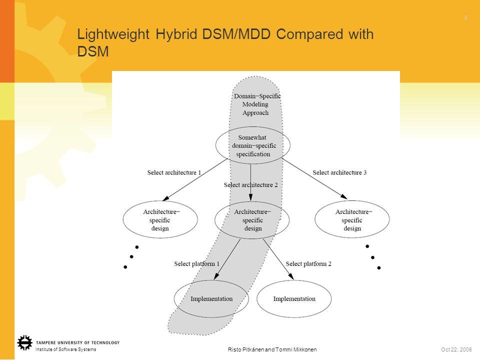 Institute of Software Systems 5 Risto Pitkänen and Tommi MikkonenOct 22, 2006 Lightweight Hybrid DSM/MDD Compared with DSM