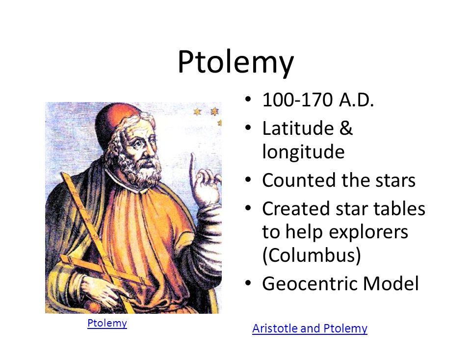 Ptolemy 100-170 A.D.