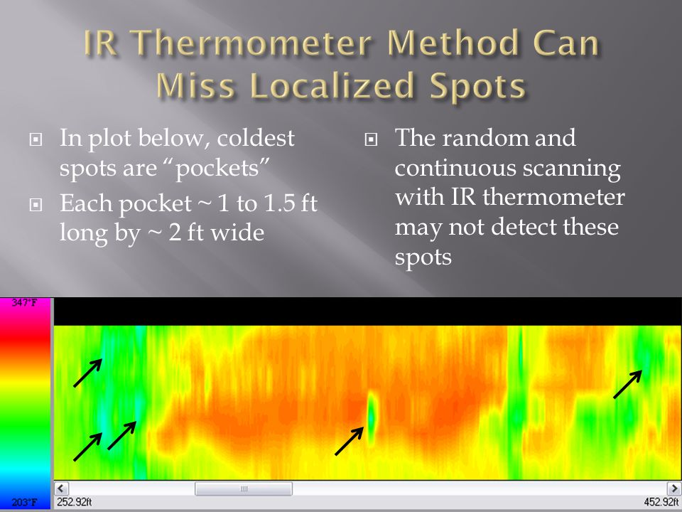  In plot below, coldest spots are pockets  Each pocket ~ 1 to 1.5 ft long by ~ 2 ft wide  The random and continuous scanning with IR thermometer may not detect these spots