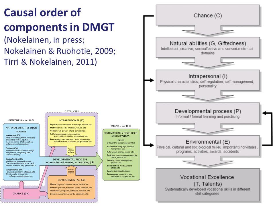 Causal order of components in DMGT (Nokelainen, in press; Nokelainen & Ruohotie, 2009; Tirri & Nokelainen, 2011)