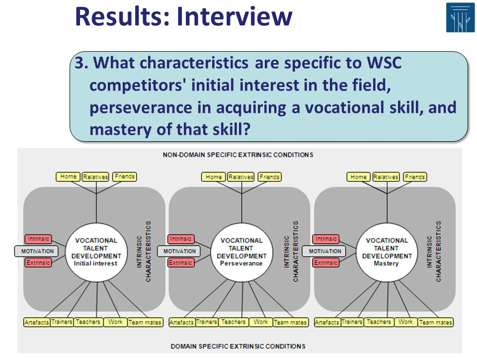3. What characteristics are specific to WSC competitors' initial interest in the field, perseverance in acquiring a vocational skill, and mastery of t
