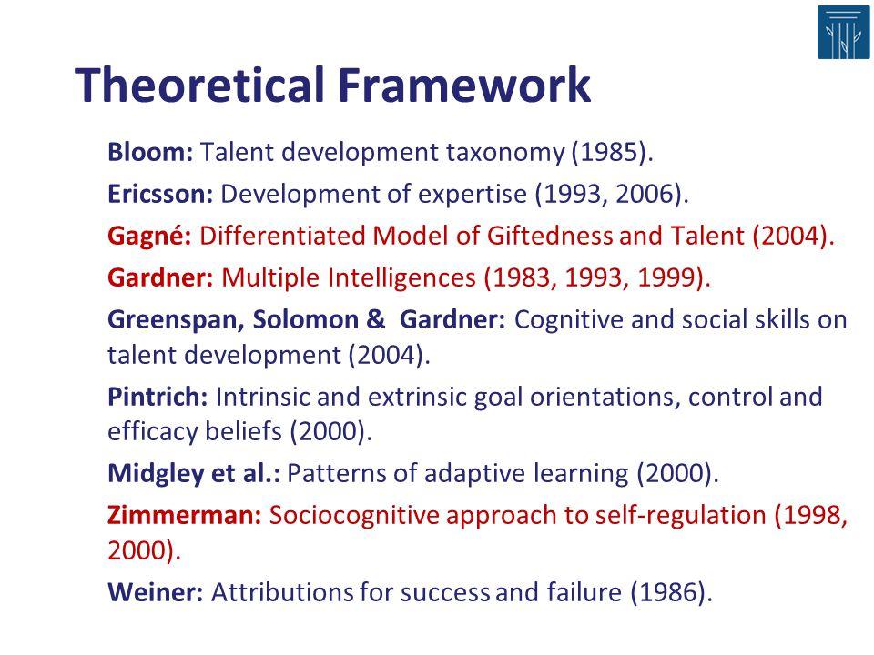Theoretical Framework Bloom: Talent development taxonomy (1985).