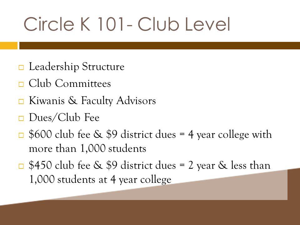 Circle K 101- Club Level  Leadership Structure  Club Committees  Kiwanis & Faculty Advisors  Dues/Club Fee  $600 club fee & $9 district dues = 4