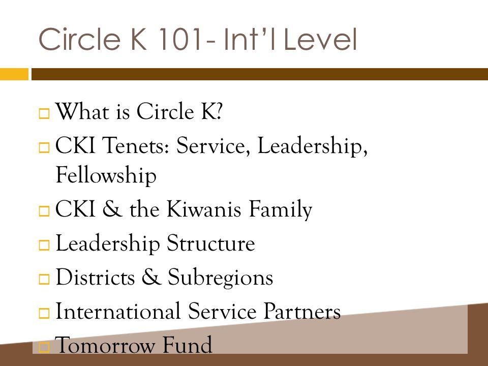 Circle K 101- Int'l Level  What is Circle K?  CKI Tenets: Service, Leadership, Fellowship  CKI & the Kiwanis Family  Leadership Structure  Distri