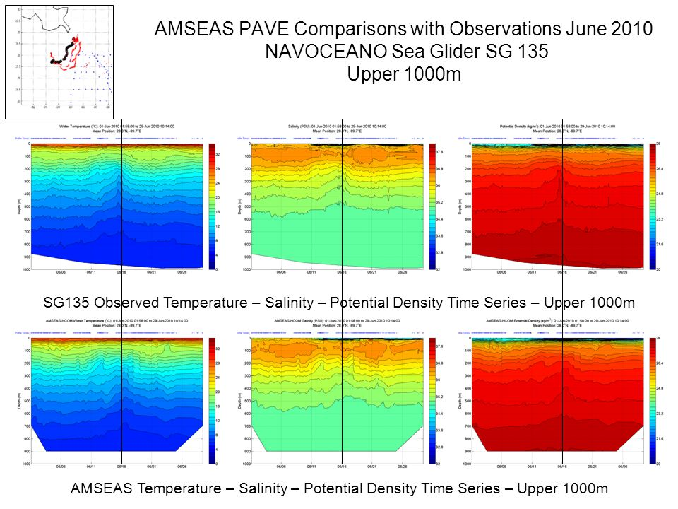 AMSEAS PAVE Comparisons with Observations June 2010 NAVOCEANO Sea Glider SG 135 Upper 1000m AMSEAS Temperature – Salinity – Potential Density Time Series – Upper 1000m SG135 Observed Temperature – Salinity – Potential Density Time Series – Upper 1000m