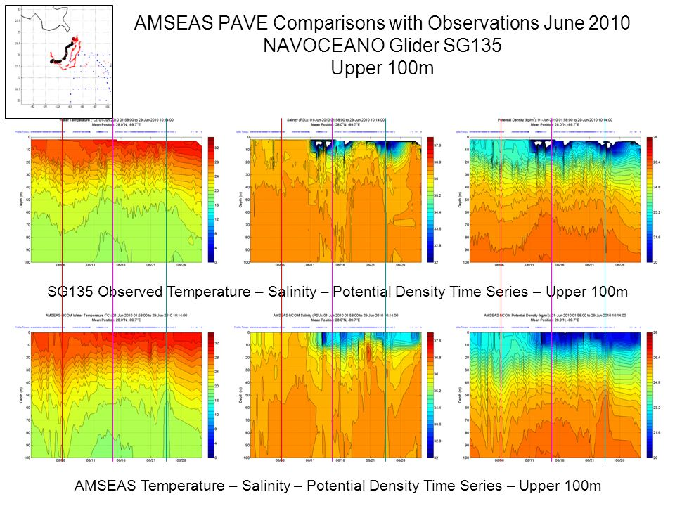 AMSEAS PAVE Comparisons with Observations June 2010 NAVOCEANO Glider SG135 Upper 100m AMSEAS Temperature – Salinity – Potential Density Time Series – Upper 100m SG135 Observed Temperature – Salinity – Potential Density Time Series – Upper 100m