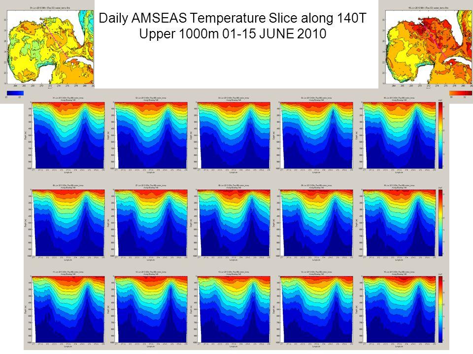 Daily AMSEAS Temperature Slice along 140T Upper 1000m 01-15 JUNE 2010