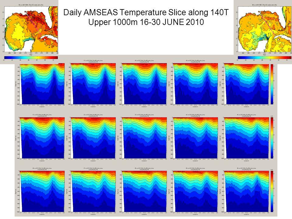 Daily AMSEAS Temperature Slice along 140T Upper 1000m 16-30 JUNE 2010