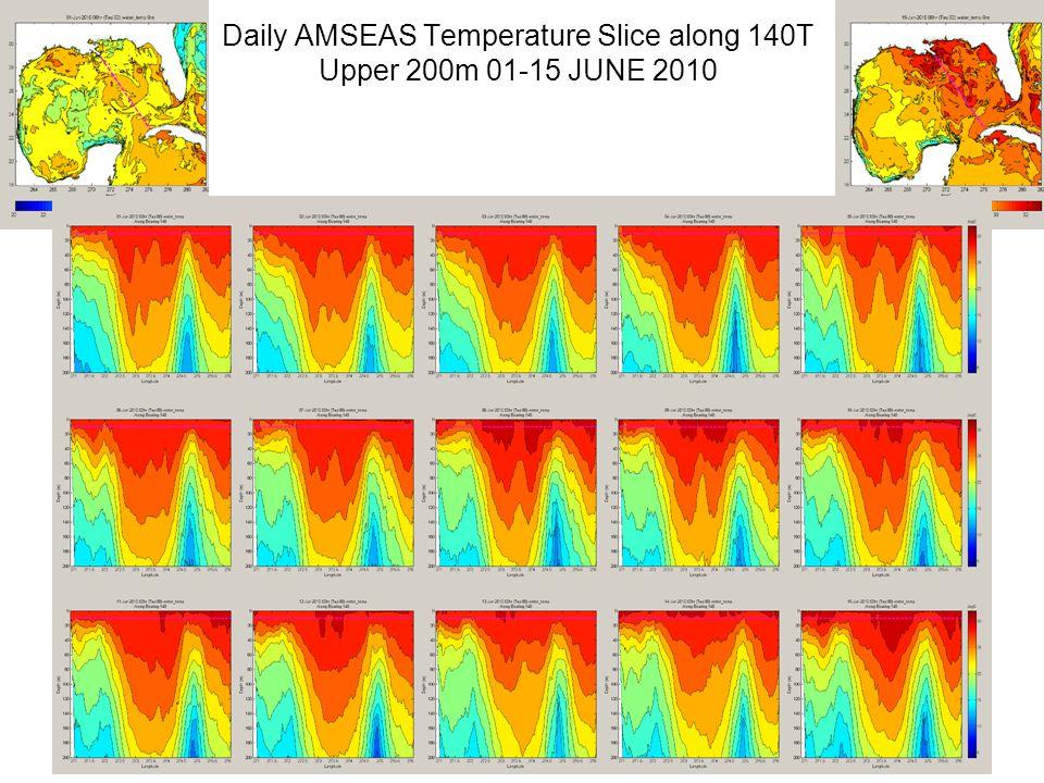 Daily AMSEAS Temperature Slice along 140T Upper 200m 01-15 JUNE 2010