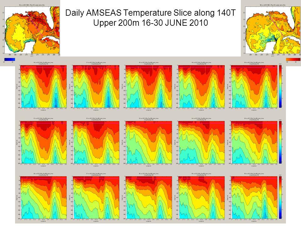 Daily AMSEAS Temperature Slice along 140T Upper 200m 16-30 JUNE 2010