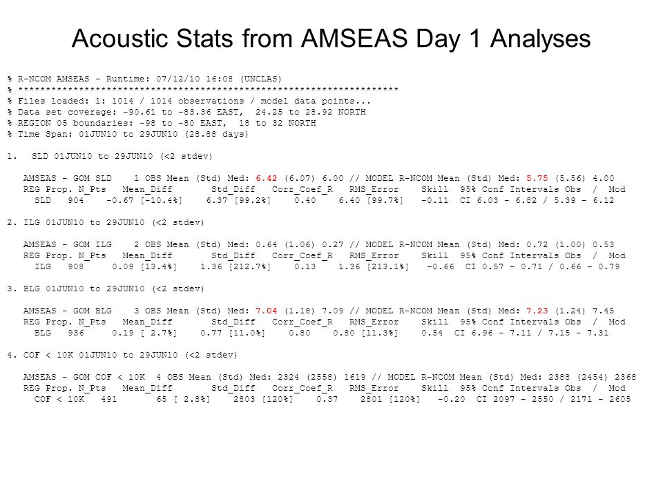 Acoustic Stats from AMSEAS Day 1 Analyses % R-NCOM AMSEAS - Runtime: 07/12/10 16:08 (UNCLAS) % ********************************************************************* % Files loaded: 1: 1014 / 1014 observations / model data points...