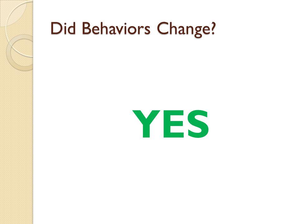 Did Behaviors Change YES