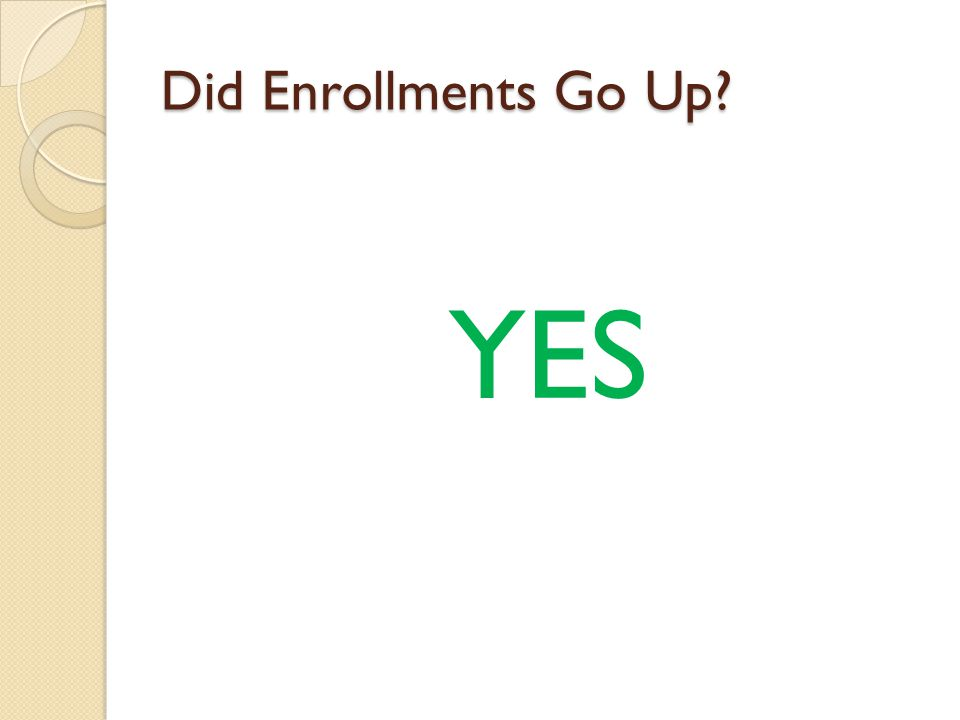 Did Enrollments Go Up YES
