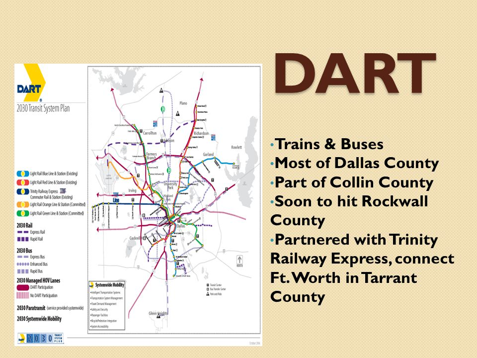 4.How often did you utilize the DART system before attending El Centro College.