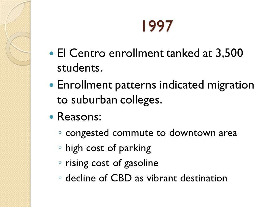 1997 El Centro enrollment tanked at 3,500 students.