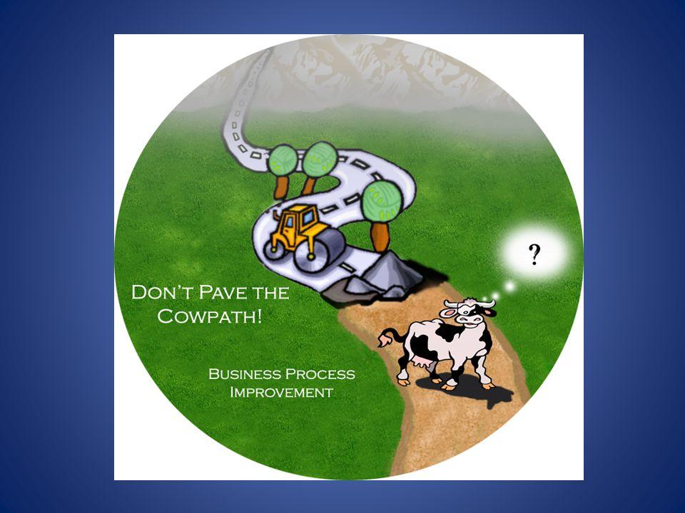 How Not To Pave Cow Paths! Barb Ash Capital District BA COP April 26, 2012