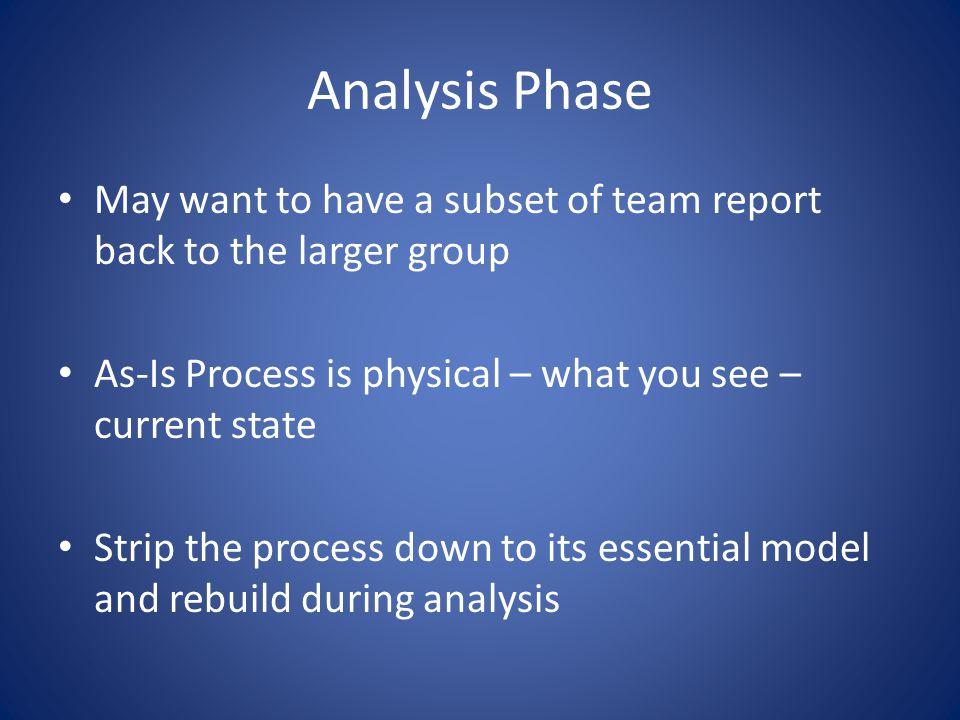 Why Data Flow Diagram.