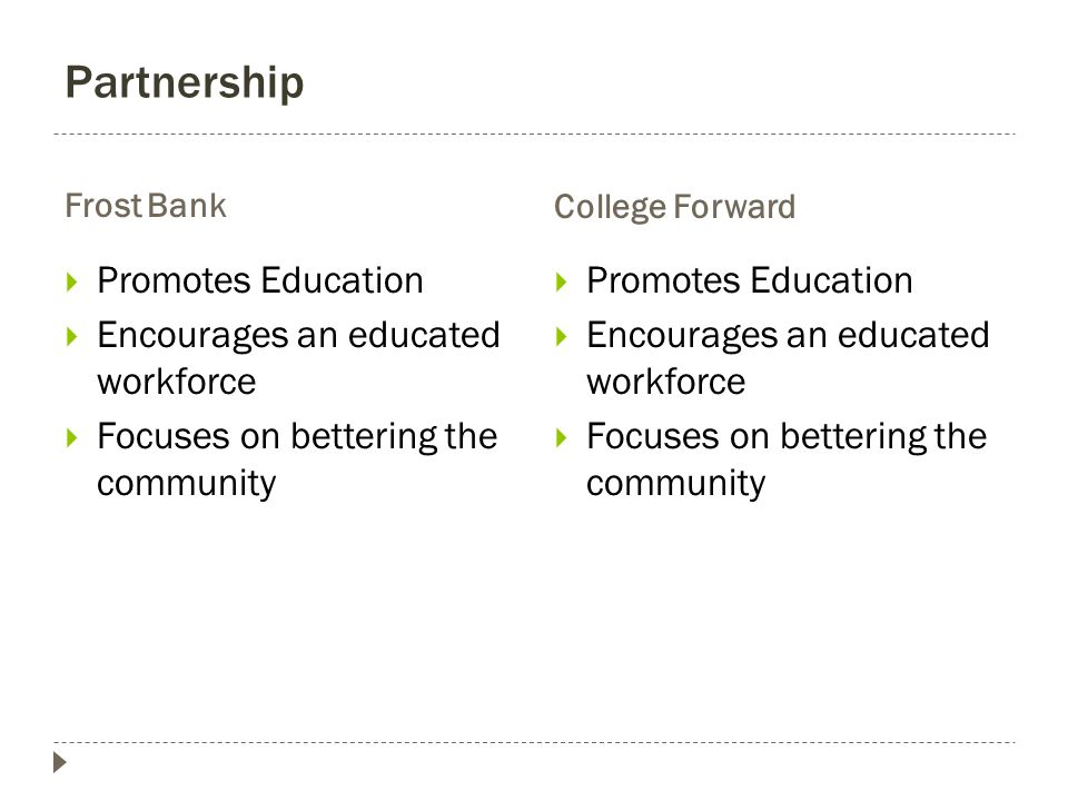 Partnership Frost Bank College Forward  Promotes Education  Encourages an educated workforce  Focuses on bettering the community  Promotes Educati