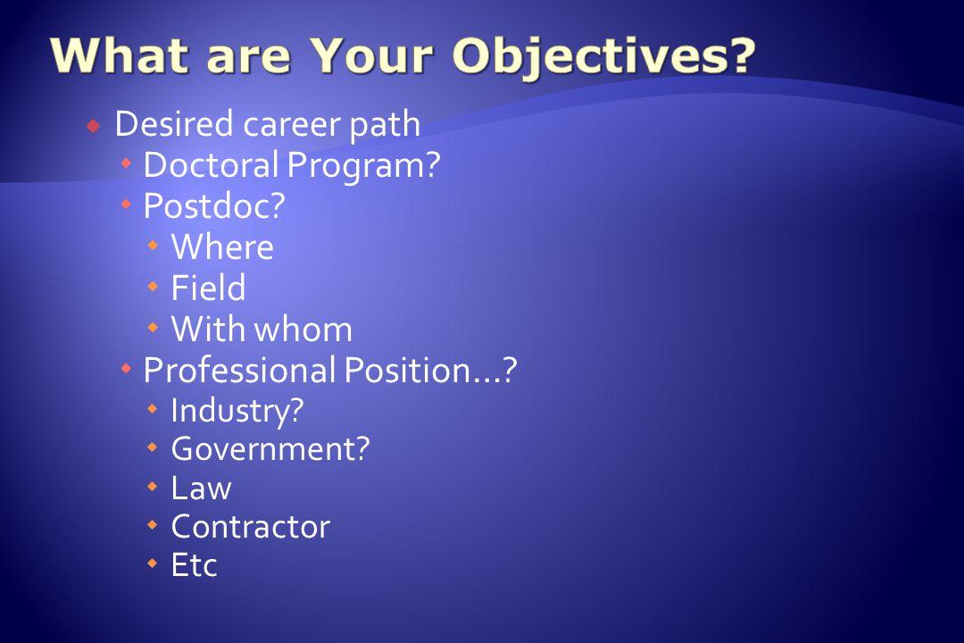  Desired career path  Doctoral Program.  Postdoc.