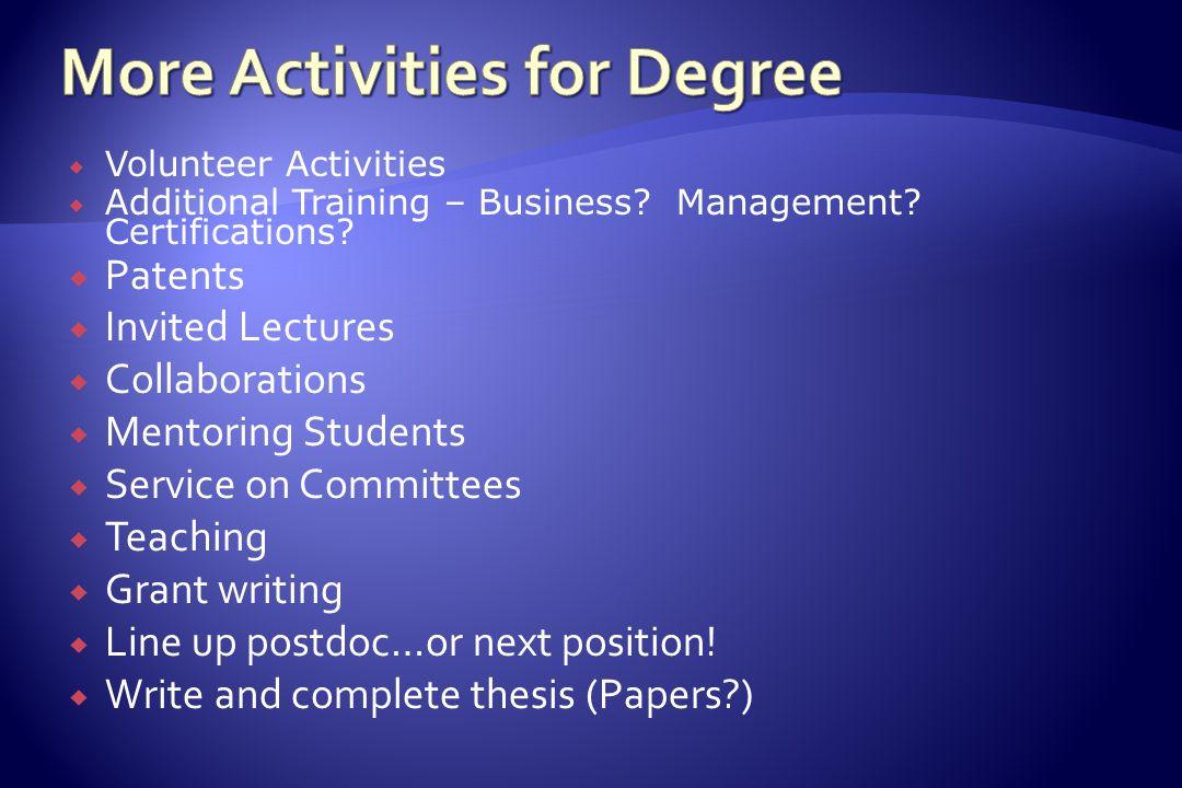  Volunteer Activities  Additional Training – Business.