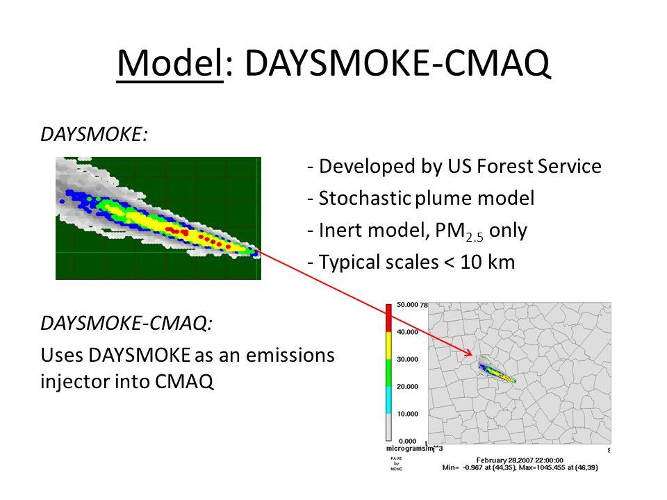 Model: DAYSMOKE-CMAQ DAYSMOKE: - Developed by US Forest Service - Stochastic plume model - Inert model, PM 2.5 only - Typical scales < 10 km DAYSMOKE-CMAQ: Uses DAYSMOKE as an emissions injector into CMAQ