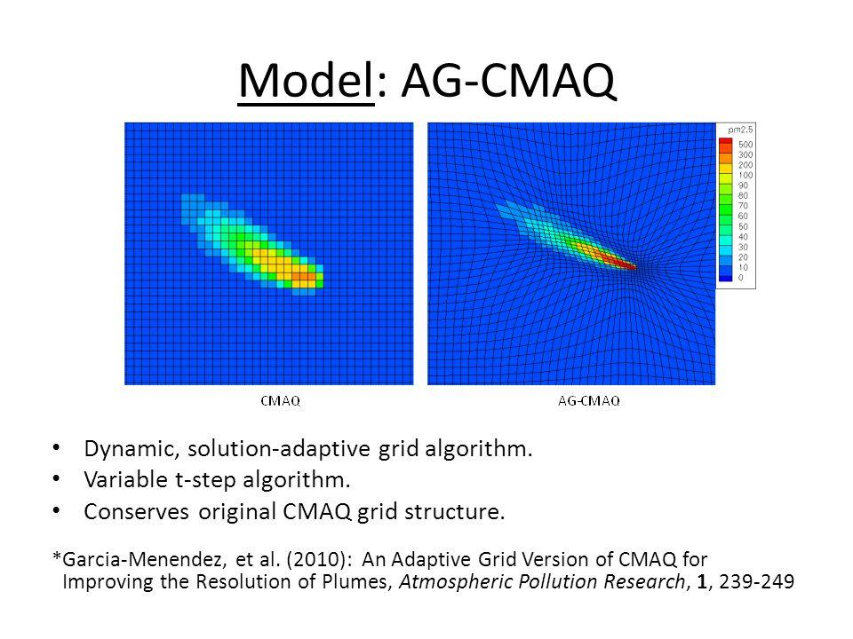 Model: AG-CMAQ Dynamic, solution-adaptive grid algorithm. Variable t-step algorithm. Conserves original CMAQ grid structure. *Garcia-Menendez, et al.