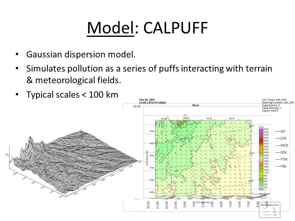 Model: CALPUFF Gaussian dispersion model.