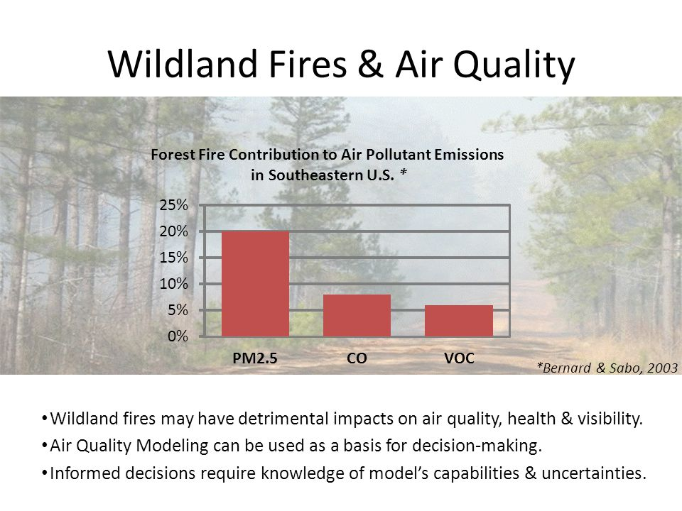 Wildland Fires & Air Quality Wildland fires may have detrimental impacts on air quality, health & visibility. Air Quality Modeling can be used as a ba