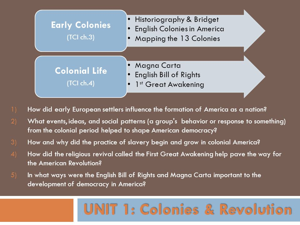Historiography & Bridget English Colonies in America Mapping the 13 Colonies Early Colonies (TCI ch.3) Magna Carta English Bill of Rights 1 st Great Awakening Colonial Life (TCI ch.4) UNIT 1: Colonies & Revolution 1)How did early European settlers influence the formation of America as a nation.