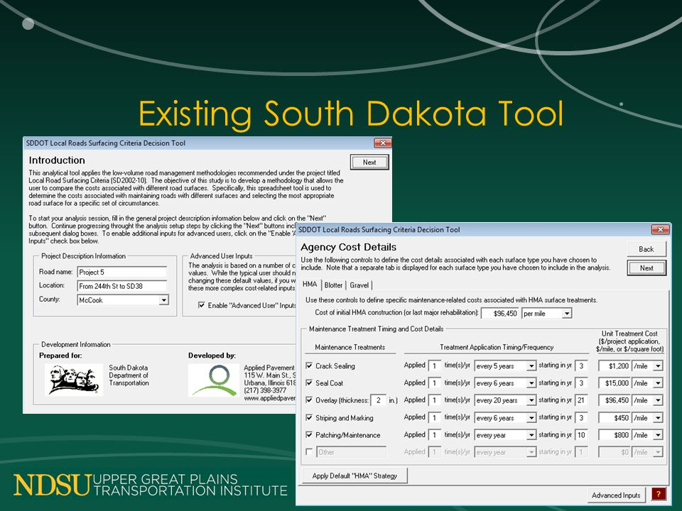 Existing South Dakota Tool -Images of tools and who developed - credits