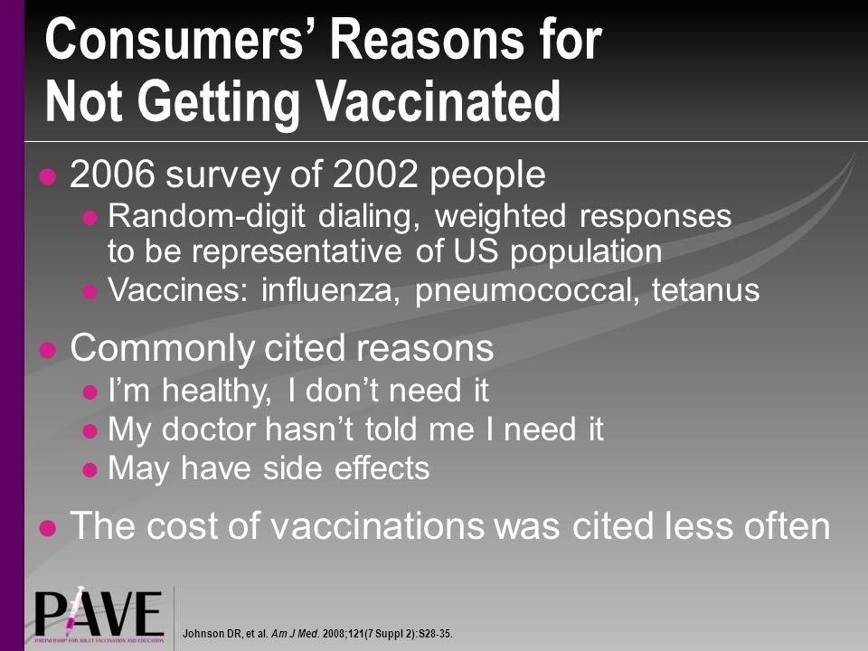 Consumers' Reasons for Not Getting Vaccinated 2006 survey of 2002 people Random-digit dialing, weighted responses to be representative of US population Vaccines: influenza, pneumococcal, tetanus Commonly cited reasons I'm healthy, I don't need it My doctor hasn't told me I need it May have side effects The cost of vaccinations was cited less often Johnson DR, et al.