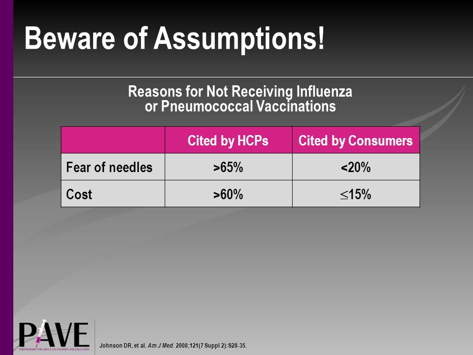 Beware of Assumptions.