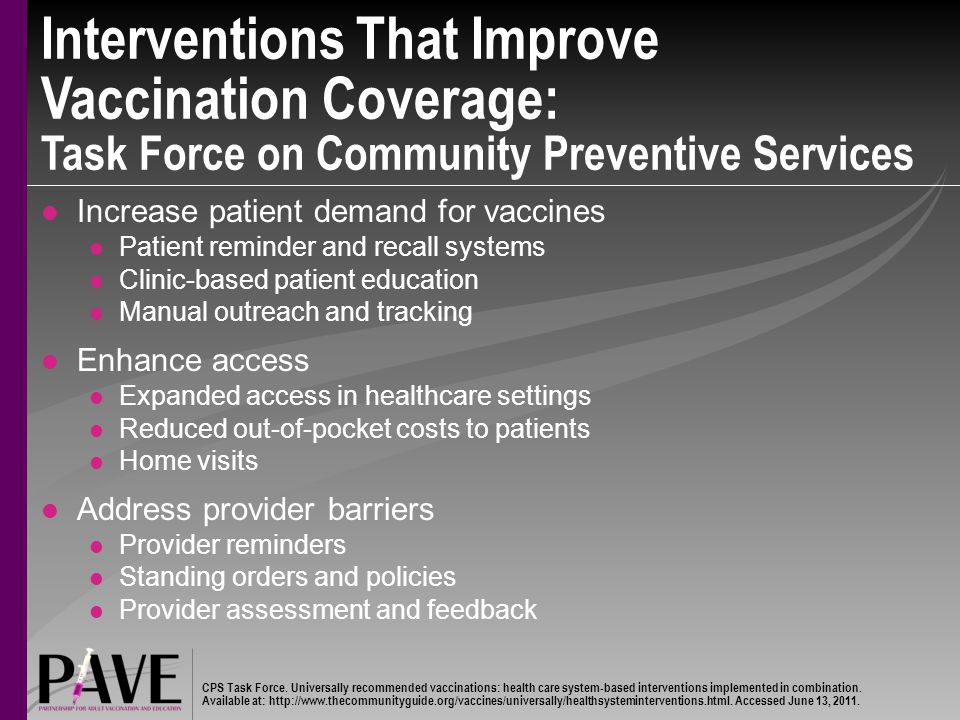 Interventions That Improve Vaccination Coverage: Task Force on Community Preventive Services Increase patient demand for vaccines Patient reminder and recall systems Clinic-based patient education Manual outreach and tracking Enhance access Expanded access in healthcare settings Reduced out-of-pocket costs to patients Home visits Address provider barriers Provider reminders Standing orders and policies Provider assessment and feedback CPS Task Force.