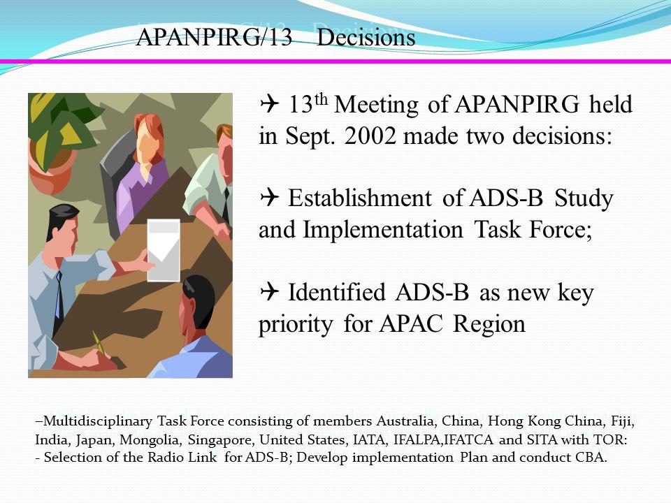 APANPIRG/13 Decisions  13 th Meeting of APANPIRG held in Sept.