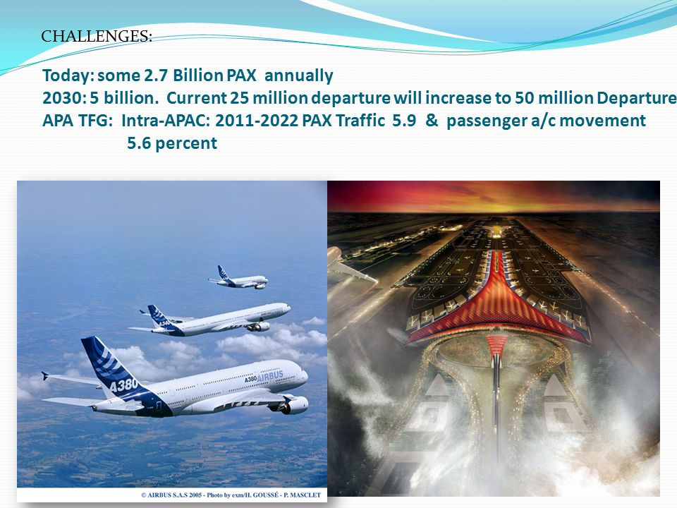 Today: some 2.7 Billion PAX annually 2030: 5 billion.