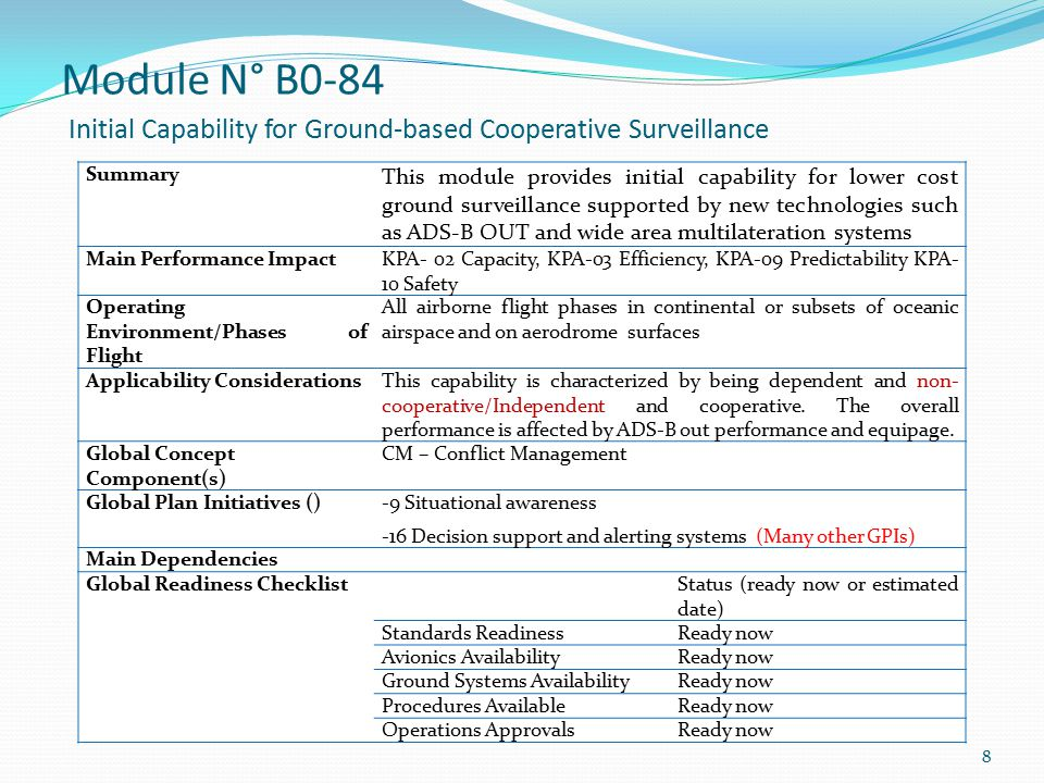 8 Module N° B0-84 Initial Capability for Ground-based Cooperative Surveillance Summary This module provides initial capability for lower cost ground surveillance supported by new technologies such as ADS-B OUT and wide area multilateration systems Main Performance ImpactKPA- 02 Capacity, KPA-03 Efficiency, KPA-09 Predictability KPA- 10 Safety Operating Environment/Phases of Flight All airborne flight phases in continental or subsets of oceanic airspace and on aerodrome surfaces Applicability ConsiderationsThis capability is characterized by being dependent and non- cooperative/Independent and cooperative.