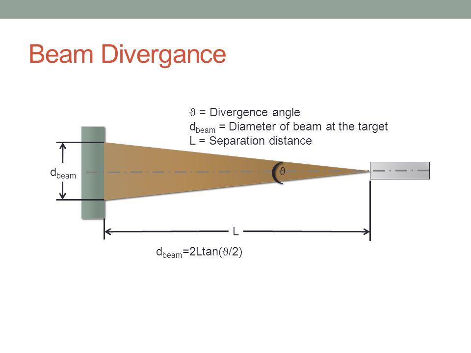Beam Divergance ϑ L d beam ϑ = Divergence angle d beam = Diameter of beam at the target L = Separation distance d beam =2Ltan( ϑ /2)