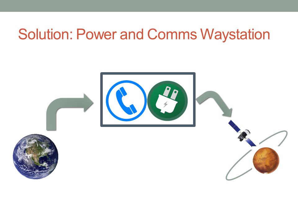 A Solution: Laser Communications Laser Communications can increase data rate 100-1,000x that of traditional RF radios.
